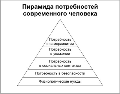 Экономическая теория: